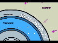 (주)에이치와이이노텍 & 한국 포세이돈 - How Seawater Desalination Works