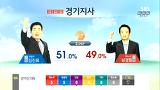 [2014 지방선거] 2014 국민의 선택, 출구조사 결과 바로가기