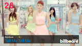 (3.28.2013) Billboard Korea K-POP Hot100 Top50