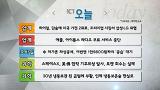 애플, 아이튠스 라디오 무료 서비스 중단_1월 18일(월)