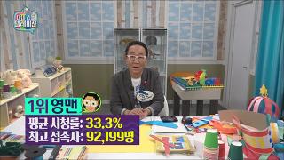 김영만, 시청률 1위!