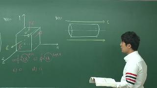 [박문각임용] 2018학년도 김대희 물리임용고시대비 일반물리학 -가우스법칙 강의
