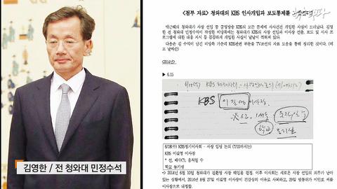 뉴스타파 - '김영한 비망록' 속의 KBS...청와대 손바닥에서 놀았다
