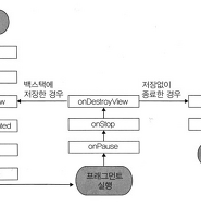 android EditText 밑줄 없애고 검정박스 설정