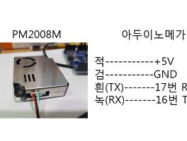 OLED 테스트 코드