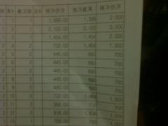 삼각김밥 10년 동안 700원유지..원가는?