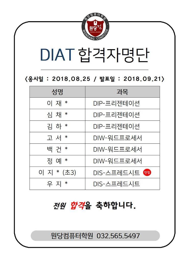 DIAT합격자현황 2018년8월25일 시험 2018년 9월 21일 발표
