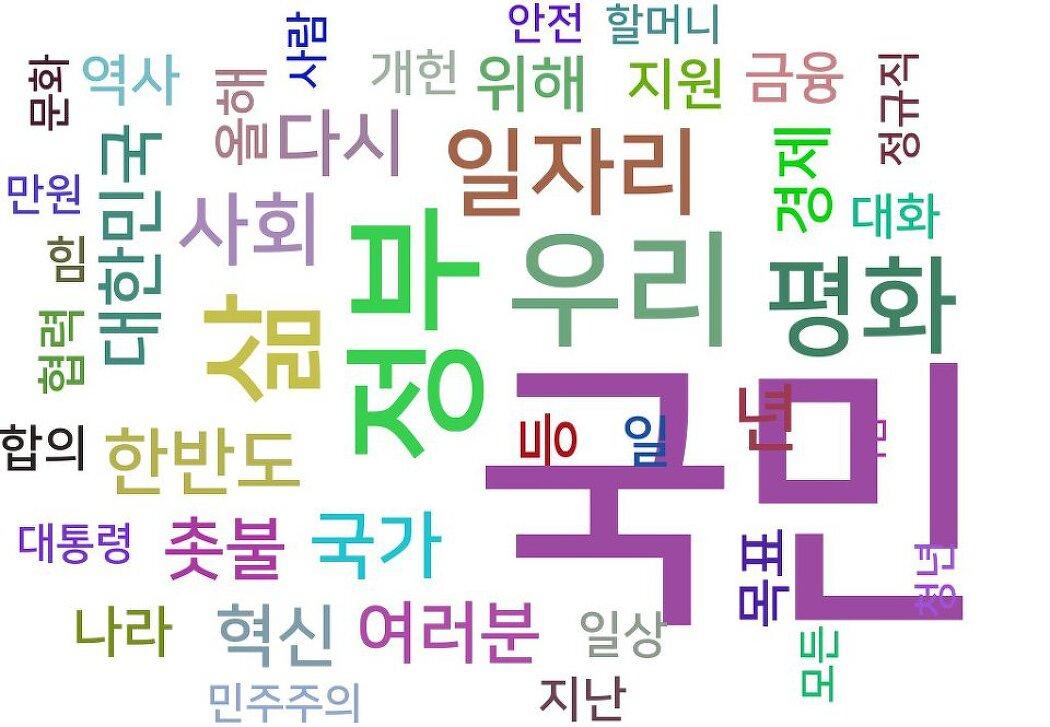 """워드클라우드로 본 문대통령의 """"국민""""사랑"""