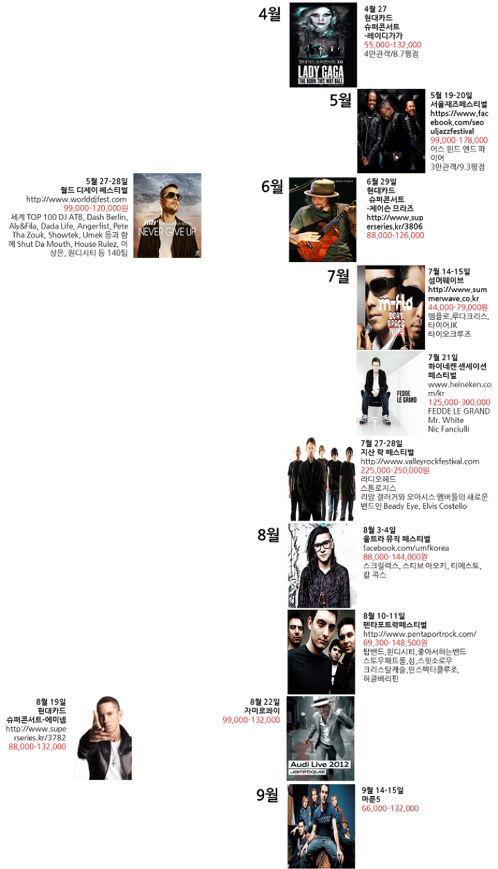 2012 음악페스티벌과 내한콘서트