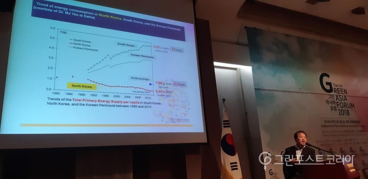 """[그린아시아 포럼] """"대기오염 사망률 세계 1위 북한…환경협력 함께 해야"""""""