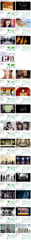 K-pop과 J-pop 유튜브 동영상 조회수 비교