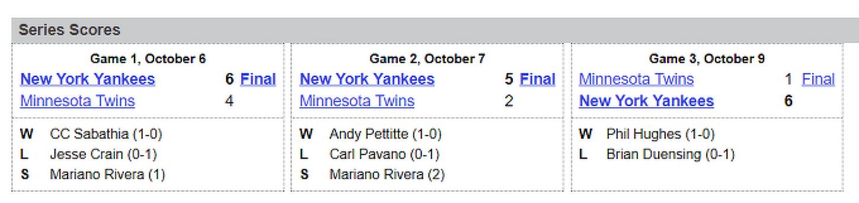 [MLB] 2017 시즌 뉴욕 양키스대 미네소타 와일드카드 결정전.. 그리고 7년전..