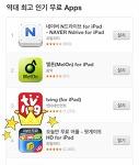 나는 4위다! 팟게이트HD, 역대 최고 인기 무료 Apps 부문 4위!