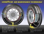 Goodyear self-inflating tire