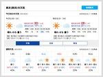 [일본날씨정보] 5월30일 ~ 6월6일 도쿄날씨, 오사카날씨, 후쿠오카날씨