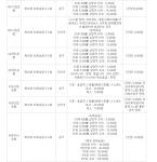 [출국준비] 08. 유학생 은행 등록 (거래 외국환 은행 지정)