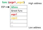 ROP(Return Oriented Programming)