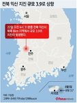 한국도 지진의 안전지대가 아니다!