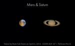 화성(Mars)과 토성(Saturn)