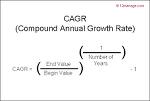 CAGR (연평균 성장률)에 대한 정리