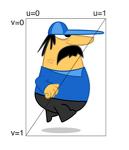 Starling 과  Image. 그리고 VertexData - 1.개념잡기