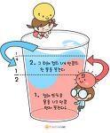 CBS 김길우의 건강상식; 음양탕, 한여름의 훌륭한 음료수!(098; 08.05)