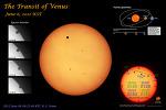 2012년 금성의 태양면 통과 (2012 Solar Transit of Venus)