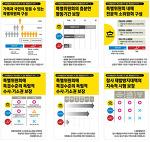 기득권의 완승을 이끌어낸 세월호 프레임