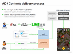 LINE Screen Business Plan (Draft)