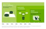 인공지능 머신러닝과 딥 러린의 차이