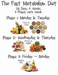FMD식단 방법 모방단식식단 구성 다이어트 SBS스페셜