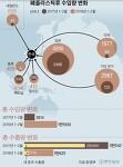 플라스틱 코리아, 끝나지 않은 플라스틱과의 전쟁