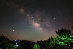 Mars, Saturn, and the Milky Way 화성, 토성, 그리고 은하수