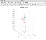 Handling 'bvh' format from OptiTrack in MATLAB