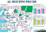 메트로 밴쿠버 부동산 현황(1월기준)2019