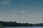 2019년 수성 관측 적기