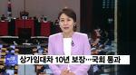 상가임대차보호법 10년 연장 국회 통과