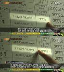 대한민국에 사기가 없어지지 않는 이유