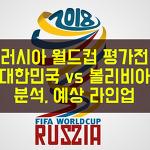 2018 러시아 월드컵 평가전 대한민국(한국) vs 볼리비아 분석, 예상 라인업