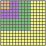 [3] 자연수의 거듭제곱의 합의 직관적인 이해 ②