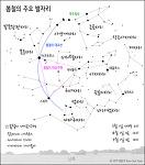 봄철의 주요 별자리  Spring constellations