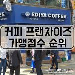 커피전문점 프랜차이즈 가맹점수 순위