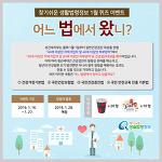 [1.16일~1.27] 국가법령정보센터 생활법령 퀴즈 이벤트