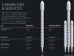 로켓에 태워 우주로 날린 테슬라 전기차가 화성궤도를 지났다고 합니다.
