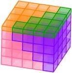 [2] 자연수의 거듭제곱의 합의 직관적인 이해 ①