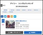 아이즈원 일본 오리콘 차트 데일리 싱글 1위 놀라운 까닭