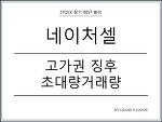 네이처셀 - 고가권 징후 초대량거래량