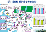 메트로 밴쿠버 부동산 현황(9월기준)