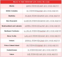 캐나다 주정부이민(PNP) 공식 사이트 바로가기 링크 모음