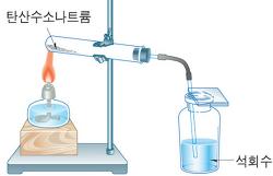 탄산수소나트륨의 열분해 실험